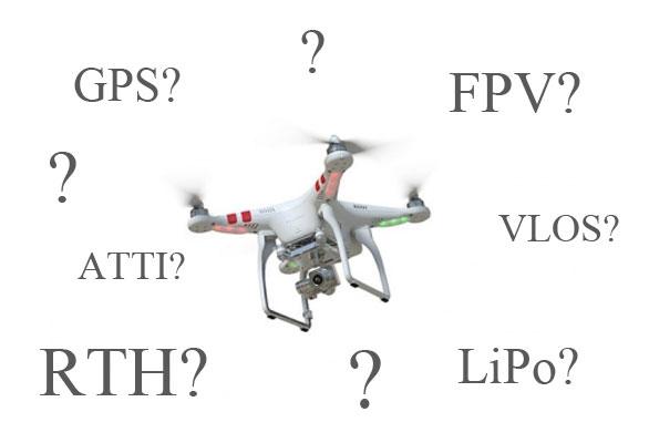 Ken je drone